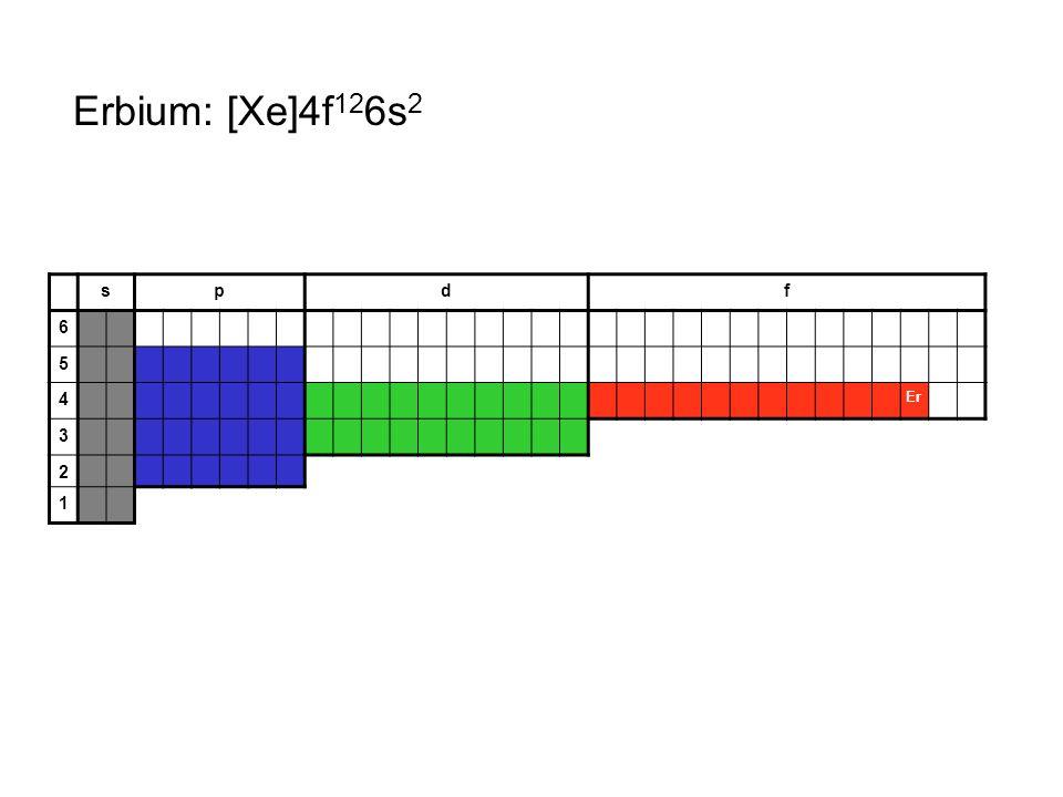 Erbium: [Xe]4f126s2 s p d f 6 5 4 Er 3 2 1